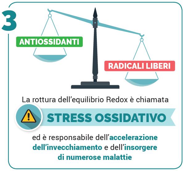 stress-ossidativo-3